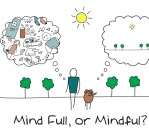 |#ReadOfTheWeek| The State of Mindfulness Science